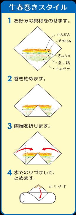 餃子の皮の巻き方(生春巻きスタイル)