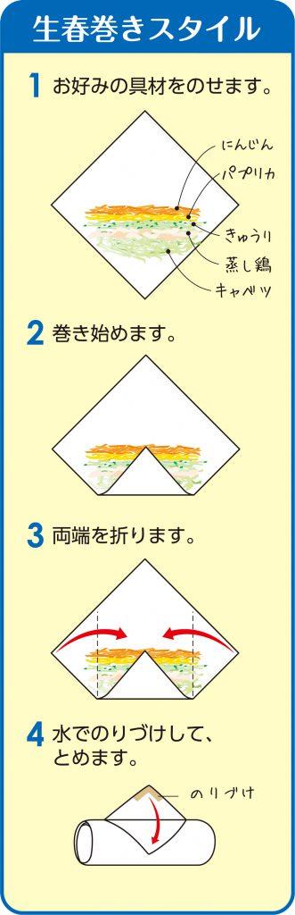 お米で作ったシートの巻き方「生春巻き」